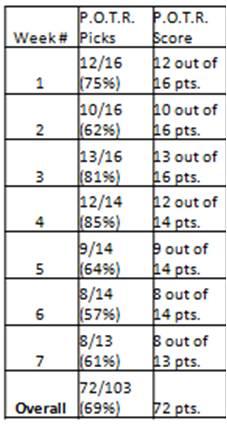 Week 8-09-stats